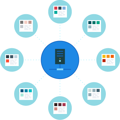 Automated Data Feeds
